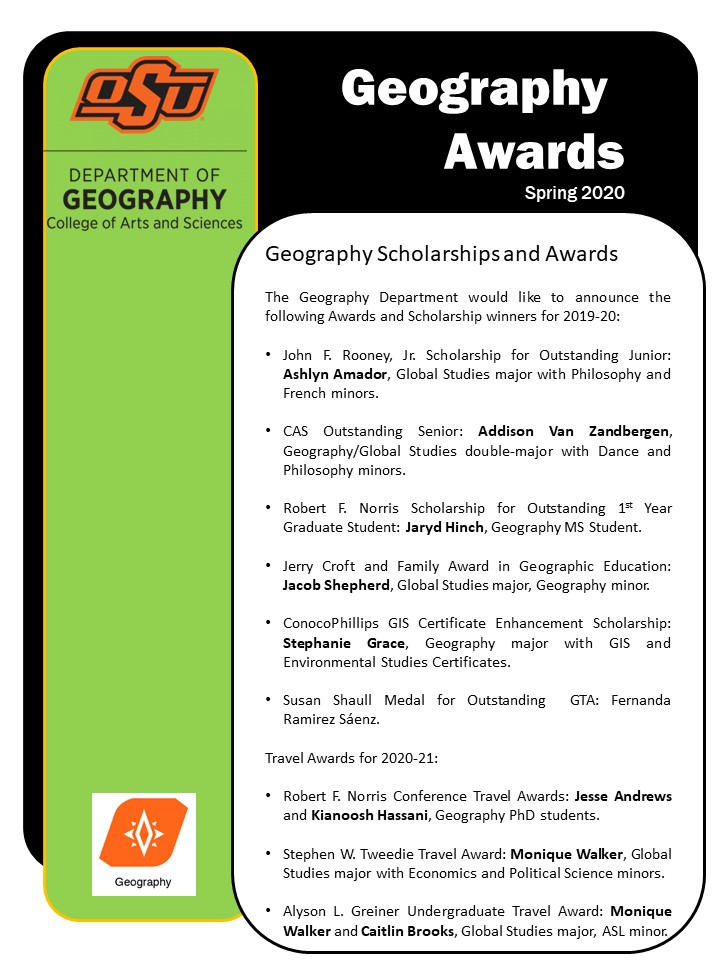 Geography Scholarships 2020